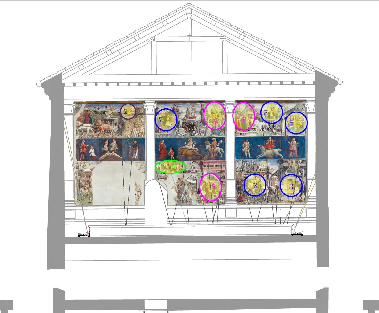 Fig. 2 – Schemi distribuzioni dettagli, parete est