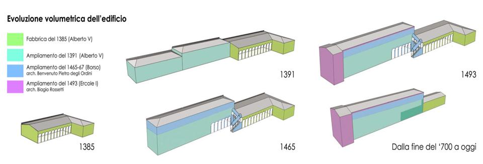 """Fig. 1 - Schema tratto da: """"Ricerca storica del Progetto dei Lavori di miglioramento sismico"""""""